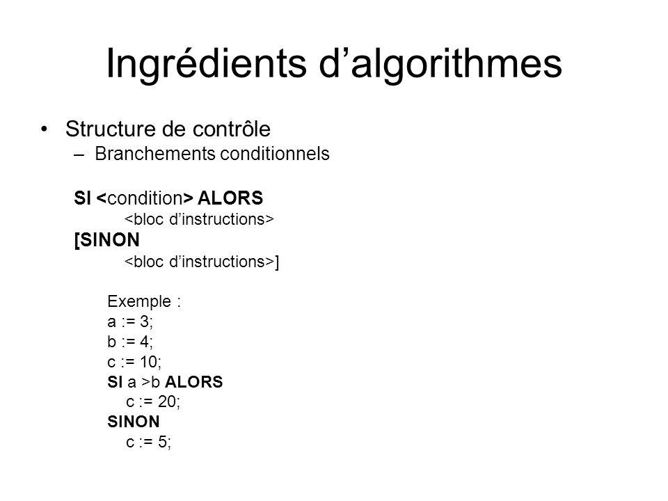 Ingrédients dalgorithmes Structure de contrôle –Branchements conditionnels SI ALORS [SINON ] Exemple : a := 3; b := 4; c := 10; SI a >b ALORS c := 20;