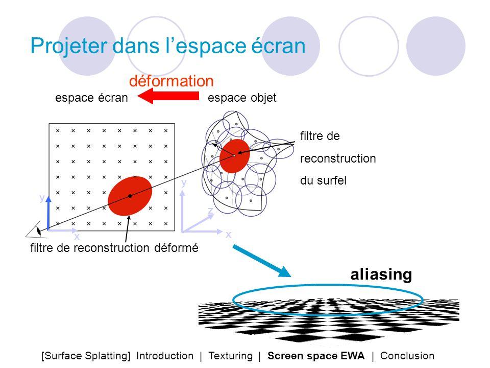 Projeter dans lespace écran espace écranespace objet y z x filtre de reconstruction du surfel filtre de reconstruction déformé y x déformation aliasin