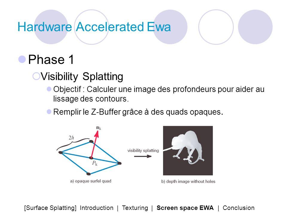 Hardware Accelerated Ewa Phase 1 Visibility Splatting Objectif : Calculer une image des profondeurs pour aider au lissage des contours. Remplir le Z-B