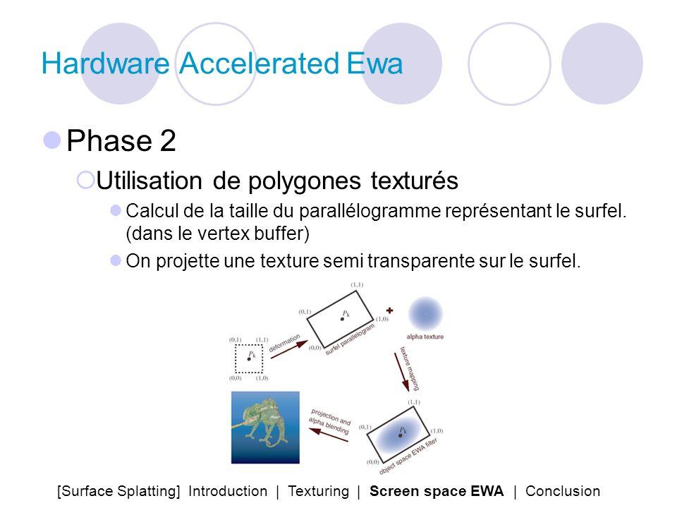 Hardware Accelerated Ewa Phase 2 Utilisation de polygones texturés Calcul de la taille du parallélogramme représentant le surfel. (dans le vertex buff