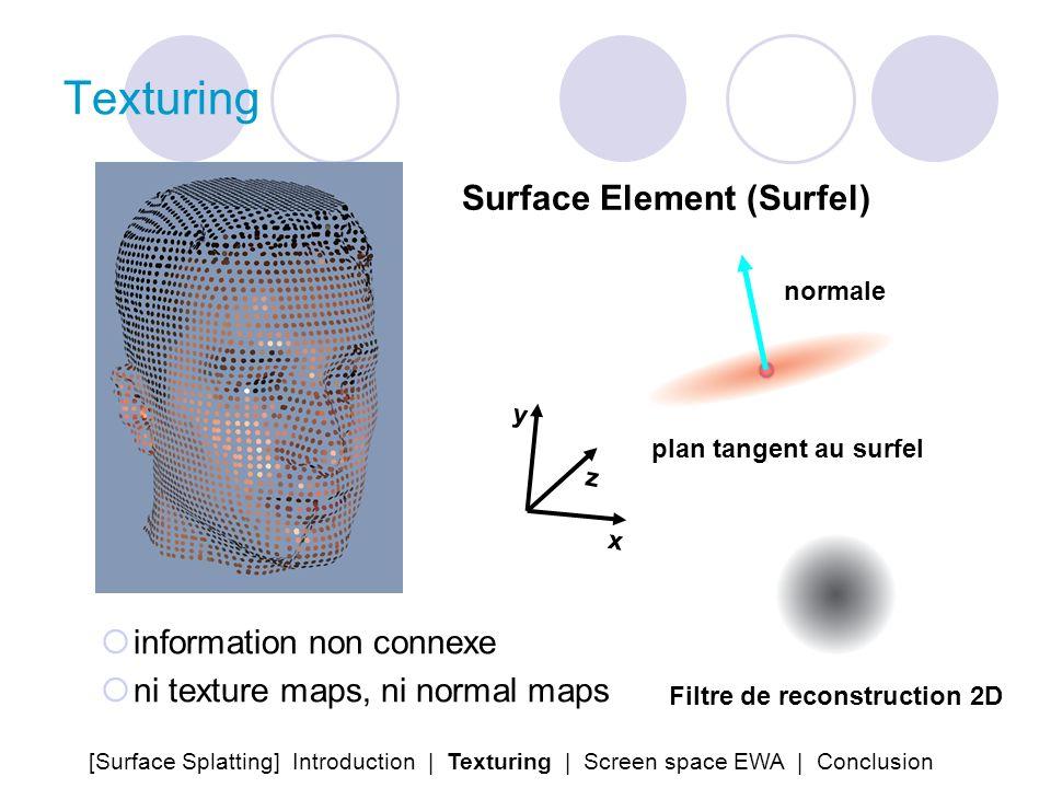 plan tangent au surfel Texturing Surface Element (Surfel) information non connexe ni texture maps, ni normal maps x z y normale Filtre de reconstructi