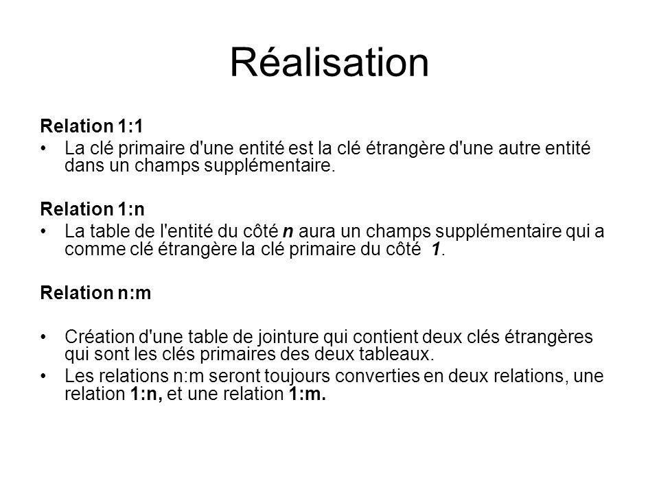Réalisation Relation 1:1 La clé primaire d'une entité est la clé étrangère d'une autre entité dans un champs supplémentaire. Relation 1:n La table de