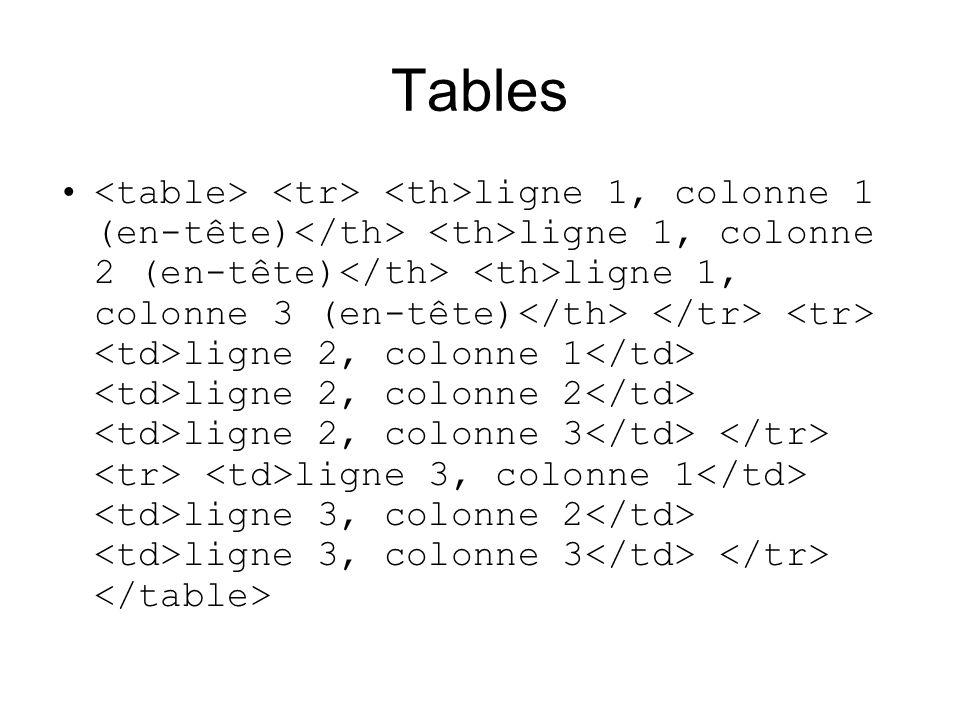 Tables ligne 1, colonne 1 (en-tête) ligne 1, colonne 2 (en-tête) ligne 1, colonne 3 (en-tête) ligne 2, colonne 1 ligne 2, colonne 2 ligne 2, colonne 3