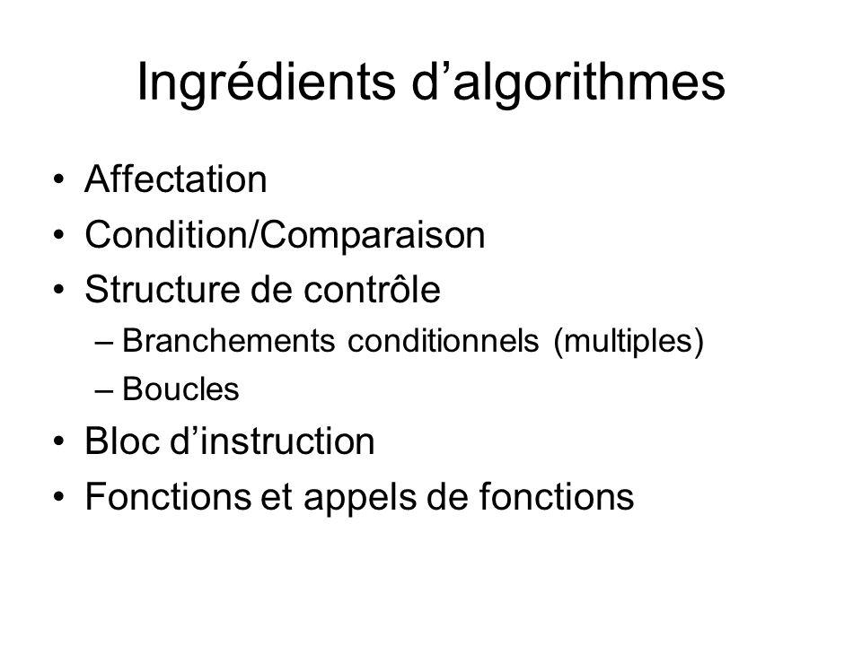 Ingrédients dalgorithmes Affectation Condition/Comparaison Structure de contrôle –Branchements conditionnels (multiples) –Boucles Bloc dinstruction Fonctions et appels de fonctions