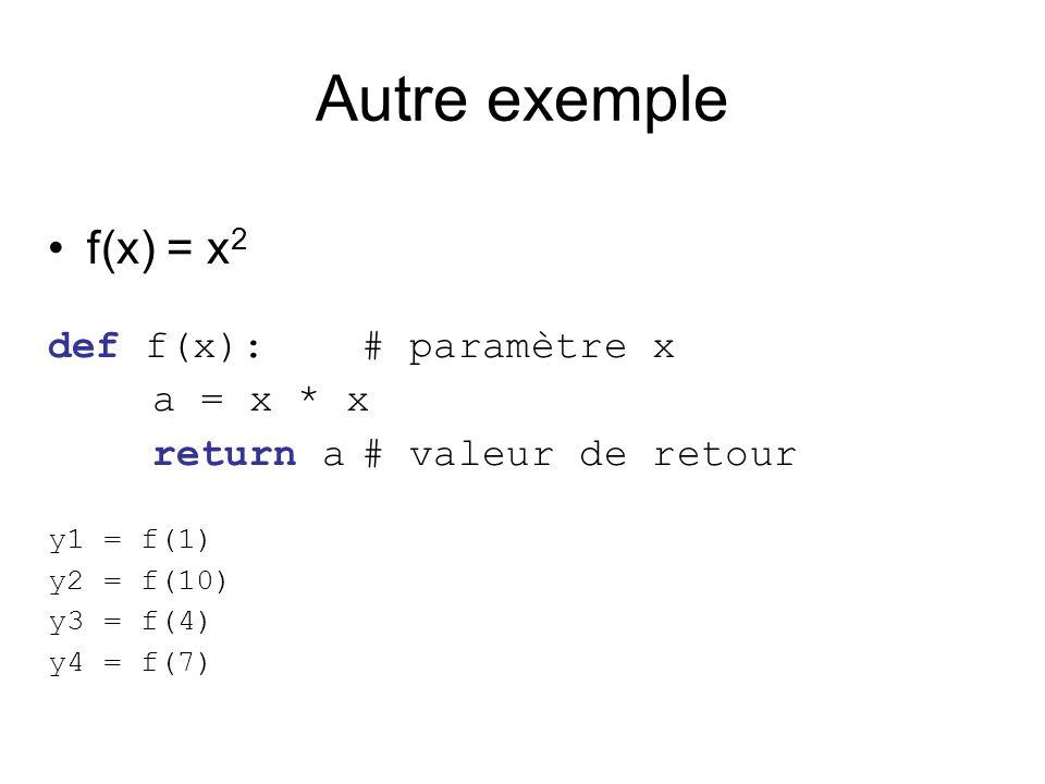 Autre exemple f(x) = x 2 def f(x):# paramètre x a = x * x return a# valeur de retour y1 = f(1) y2 = f(10) y3 = f(4) y4 = f(7)