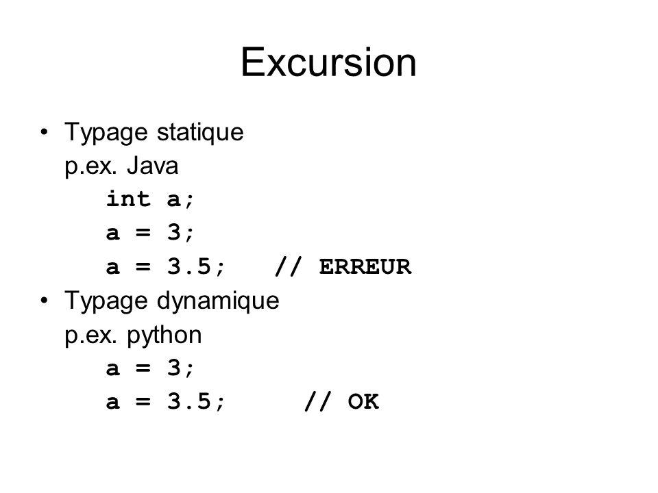 Excursion Typage statique p.ex. Java int a; a = 3; a = 3.5; // ERREUR Typage dynamique p.ex. python a = 3; a = 3.5;// OK