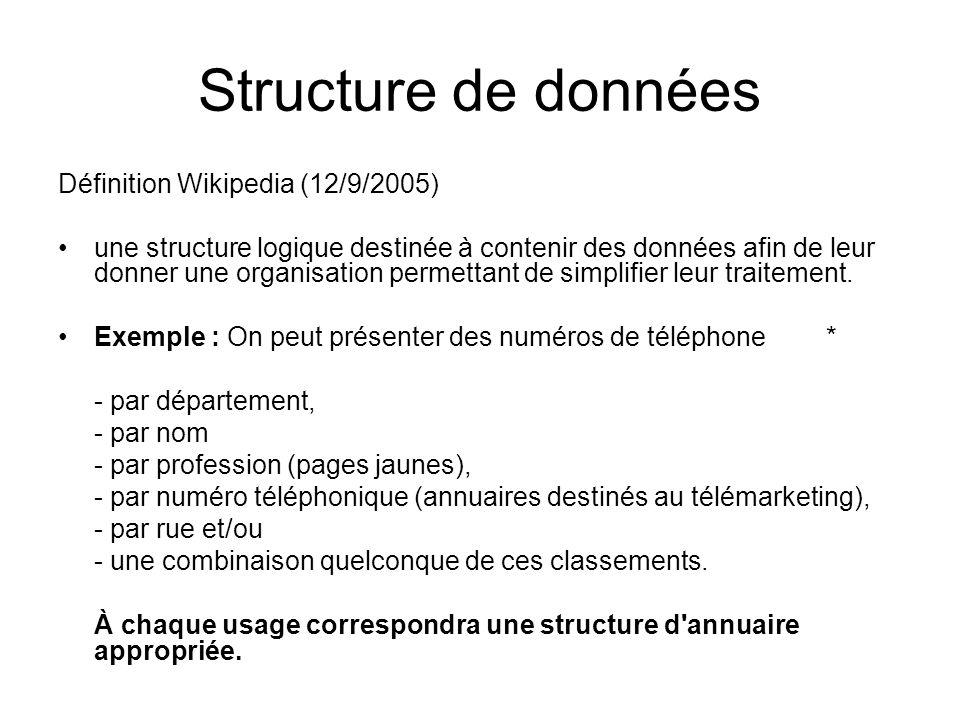 Structure de données Définition Wikipedia (12/9/2005) une structure logique destinée à contenir des données afin de leur donner une organisation perme