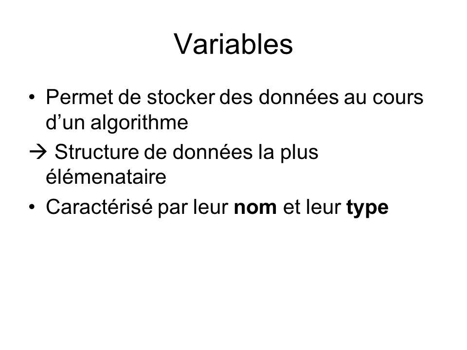 Variables Permet de stocker des données au cours dun algorithme Structure de données la plus élémenataire Caractérisé par leur nom et leur type