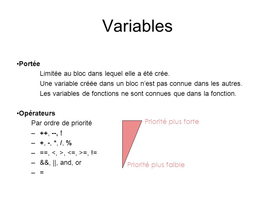 Variables Portée Limitée au bloc dans lequel elle a été crée. Une variable créée dans un bloc nest pas connue dans les autres. Les variables de foncti