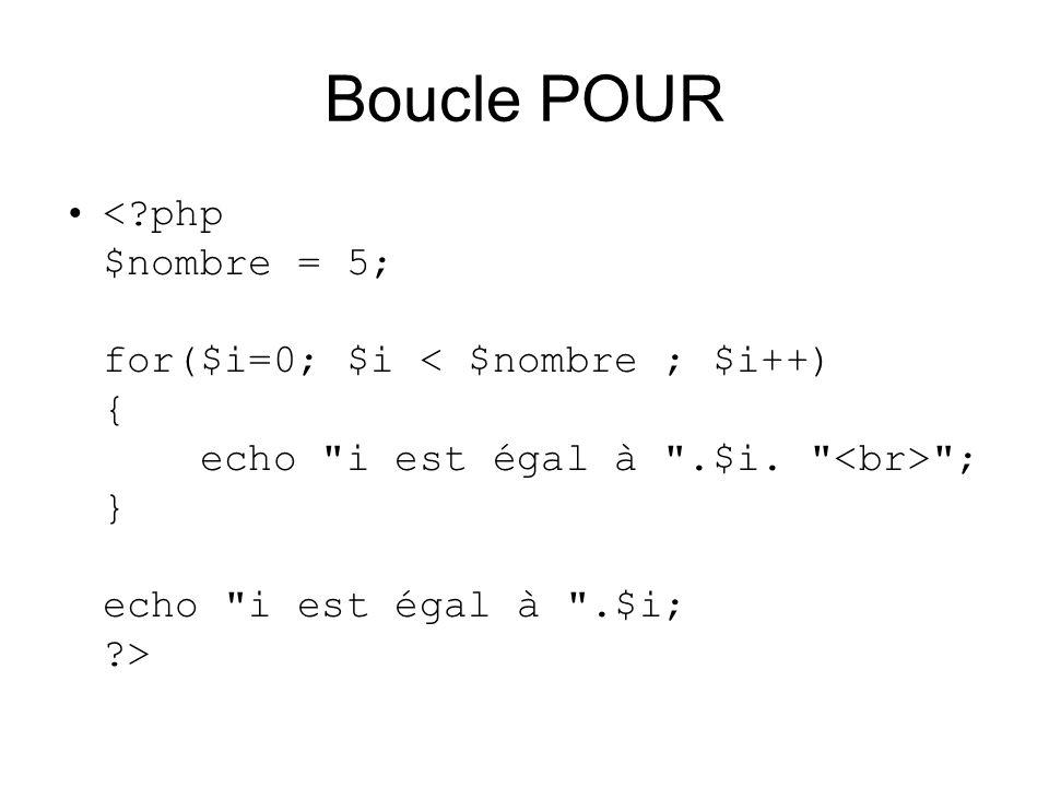 Boucle POUR