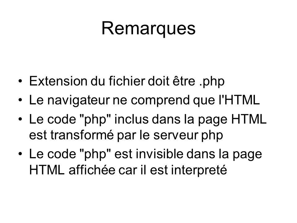 Remarques Extension du fichier doit être.php Le navigateur ne comprend que l HTML Le code php inclus dans la page HTML est transformé par le serveur php Le code php est invisible dans la page HTML affichée car il est interpreté