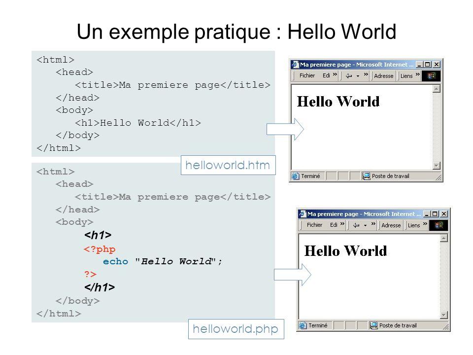 Un exemple pratique : Hello World Ma premiere page Hello World Ma premiere page < php echo Hello World ; > helloworld.htm helloworld.php