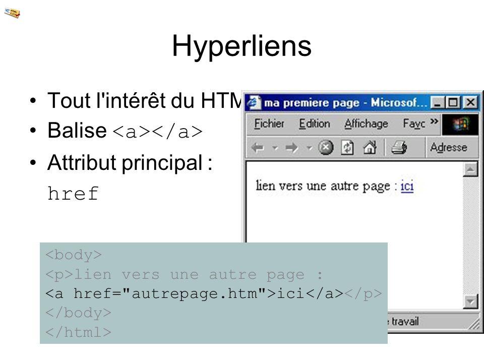 Hyperliens Tout l'intérêt du HTML Balise Attribut principal : href lien vers une autre page : ici
