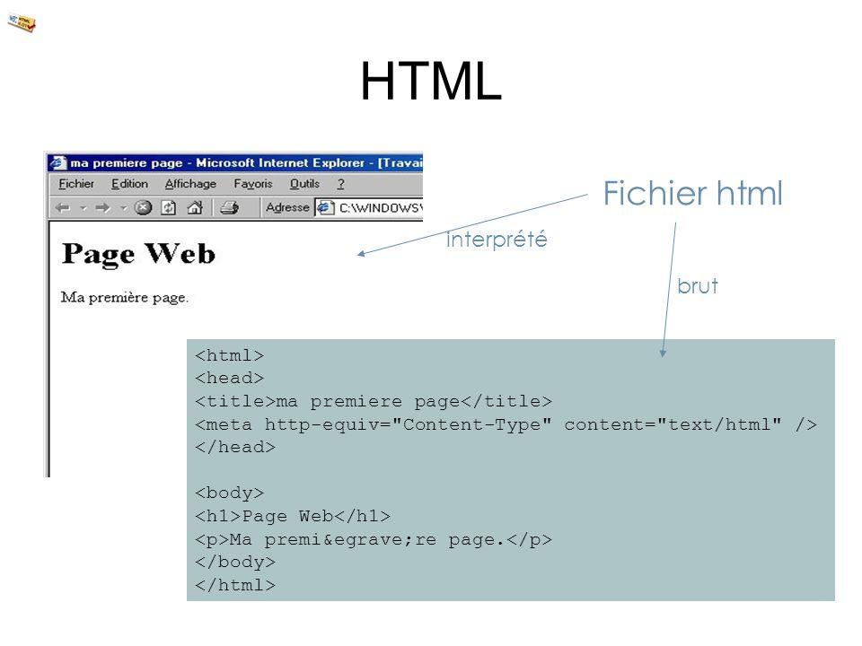 HTML Exemple ma premiere page Page Web Ma première page. Fichier html interprété brut