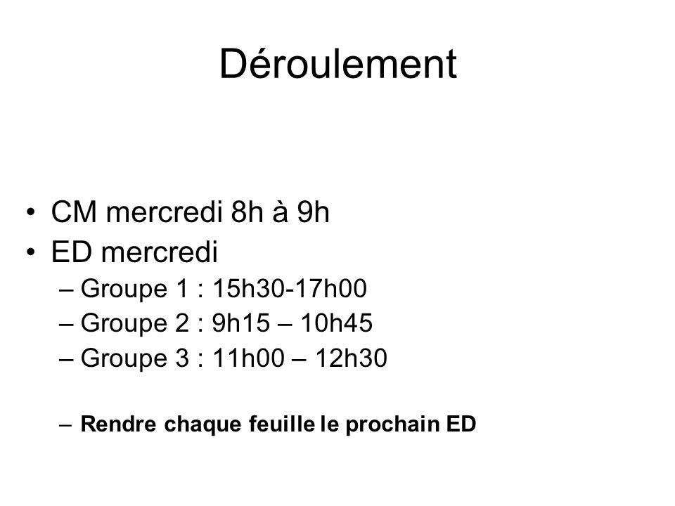 Déroulement CM mercredi 8h à 9h ED mercredi –Groupe 1 : 15h30-17h00 –Groupe 2 : 9h15 – 10h45 –Groupe 3 : 11h00 – 12h30 –Rendre chaque feuille le prochain ED