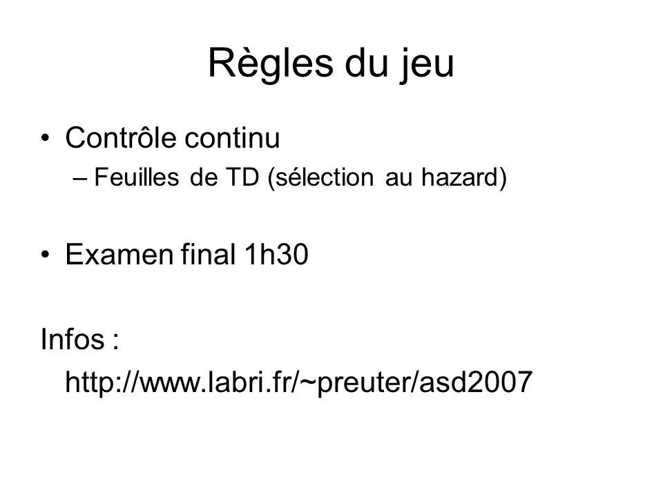 Règles du jeu Contrôle continu –Feuilles de TD (sélection au hazard) Examen final 1h30 Infos : http://www.labri.fr/~preuter/asd2007