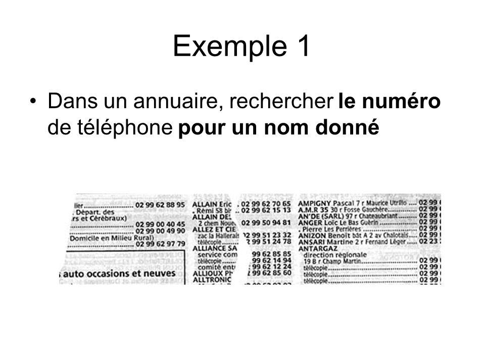 Exemple 1 Dans un annuaire, rechercher le numéro de téléphone pour un nom donné