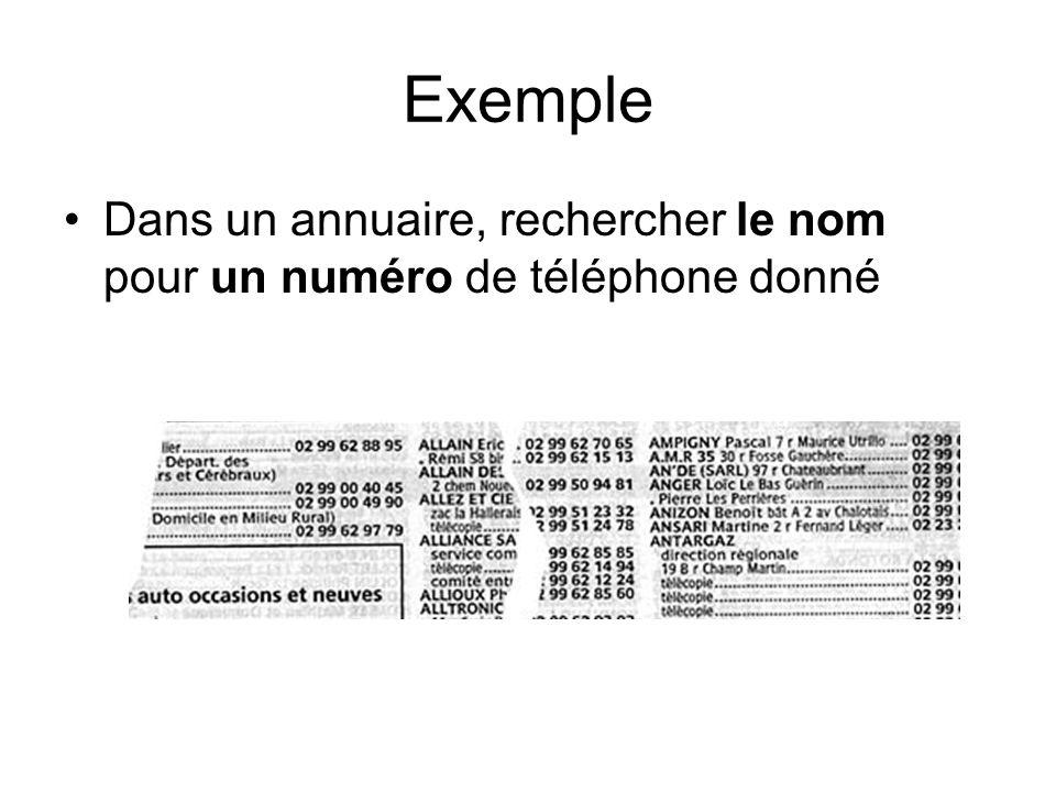 Exemple Dans un annuaire, rechercher le nom pour un numéro de téléphone donné
