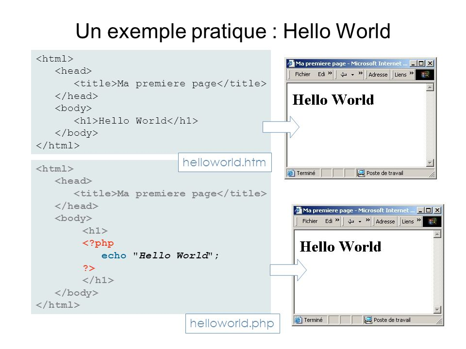 Un exemple pratique : Hello World Ma premiere page Hello World Ma premiere page < php echo Hello World ; > helloworld.htm helloworld.php
