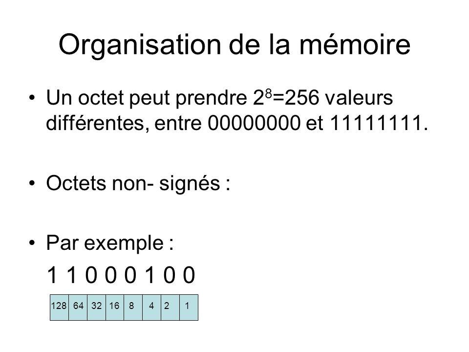 Organisation de la mémoire Un octet peut prendre 2 8 =256 valeurs différentes, entre 00000000 et 11111111.