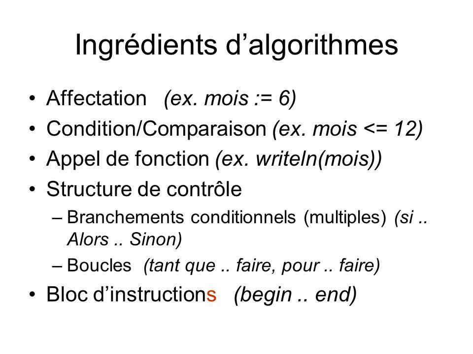 Ingrédients dalgorithmes Affectation (ex.mois := 6) Condition/Comparaison (ex.