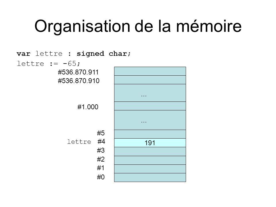 Organisation de la mémoire var lettre : signed char; lettre := -65; #0 #1 #2 #3 lettre #4 #5...