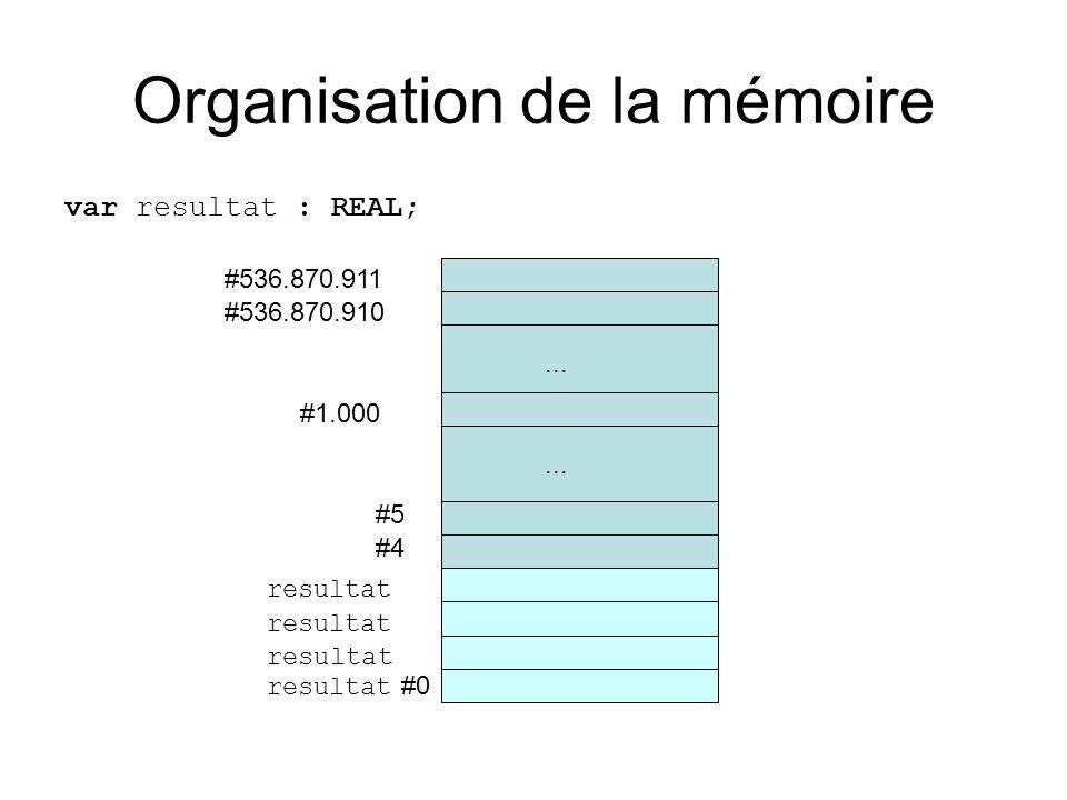 Organisation de la mémoire var resultat : REAL; #4 #5...
