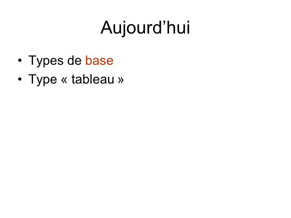 Aujourdhui Types de base Type « tableau »