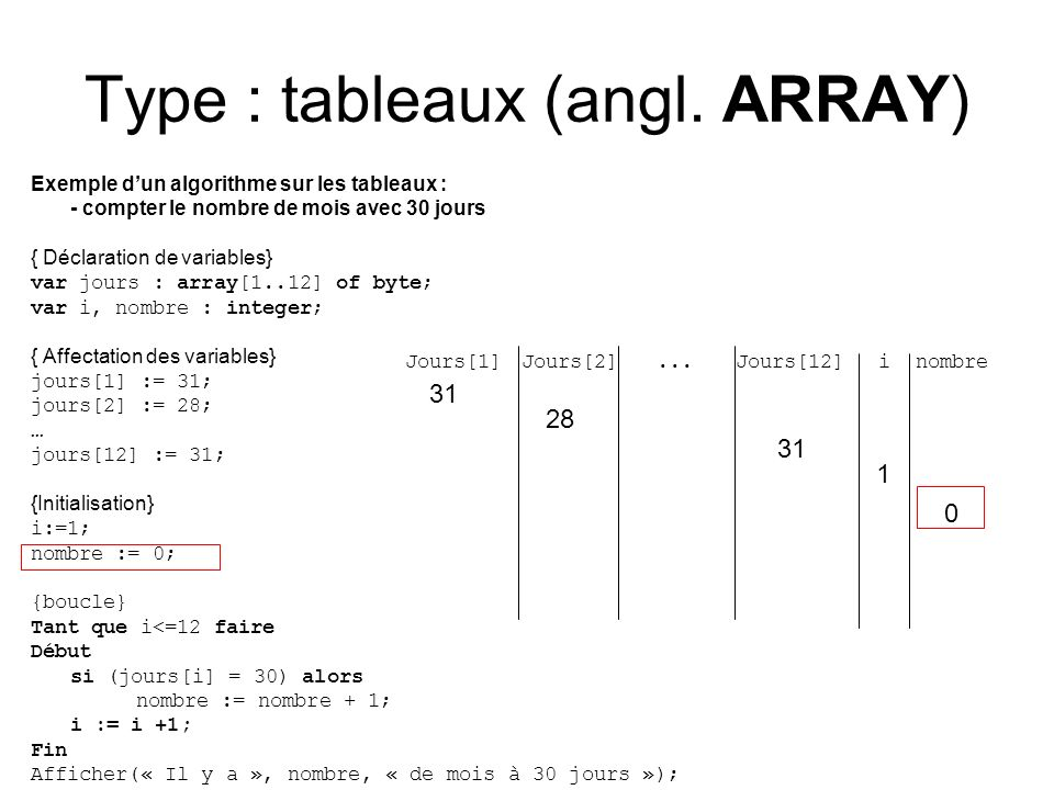 Type : tableaux (angl.