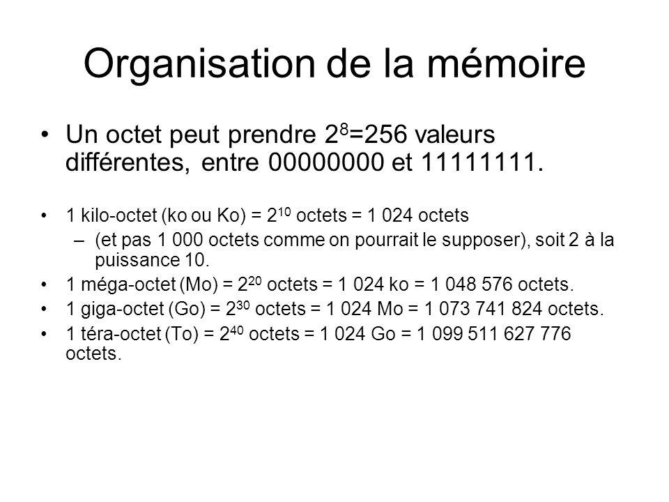 Organisation de la mémoire var nombre : integer; ( 4 byte (octets) ) nombre := 260; nombre #0 #4 #5...