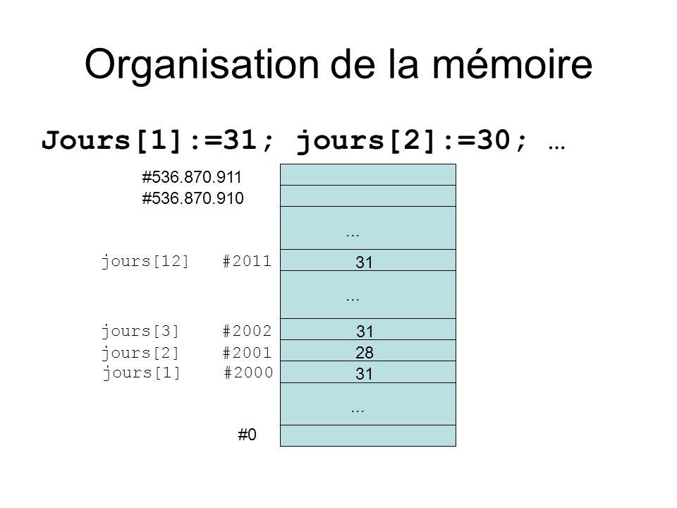 Organisation de la mémoire Jours[1]:=31; jours[2]:=30; … #0 jours[1] #2000...