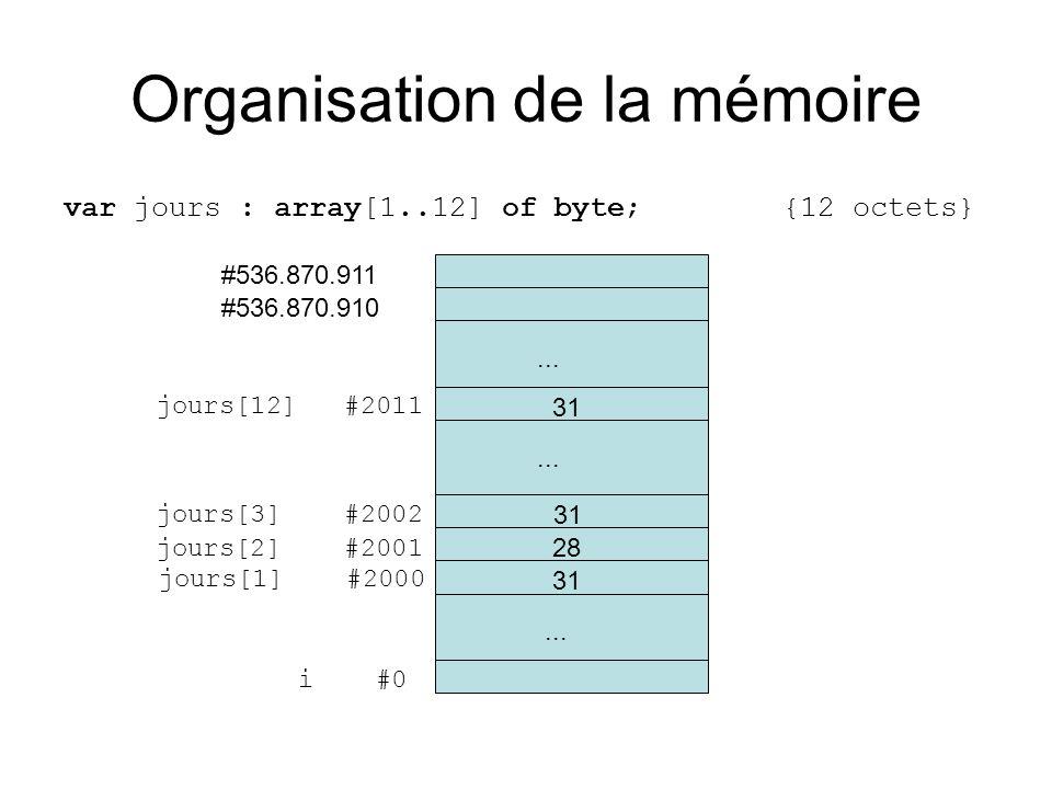 Organisation de la mémoire var jours : array[1..12] of byte; {12 octets} jours[1] #2000...