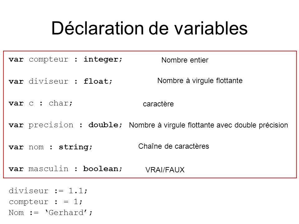 Organisation de la mémoire var jours : array[1..12] of byte; {12 octets} #0 jours[1] #2000...