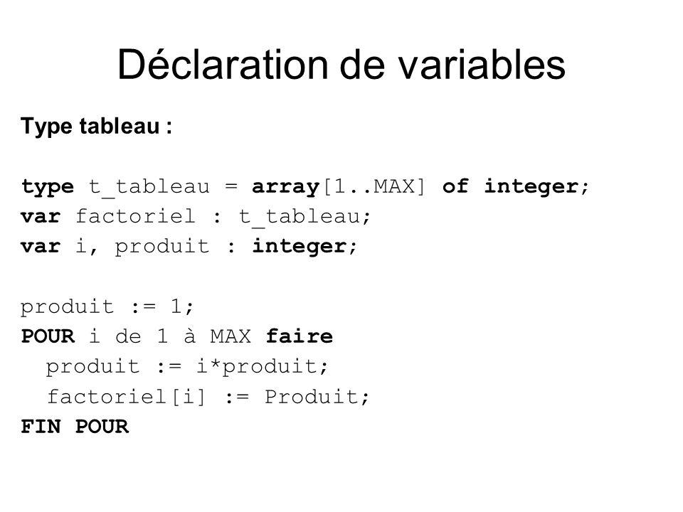 Déclaration de variables Type tableau : type t_tableau = array[1..MAX] of integer; var factoriel : t_tableau; var i, produit : integer; produit := 1;