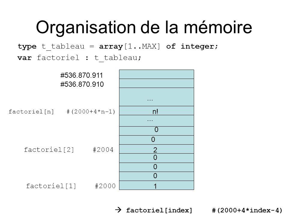 Organisation de la mémoire type t_tableau = array[1..MAX] of integer; var factoriel : t_tableau; 0 factoriel[1] #2000 #536.870.910 #536.870.911... fac