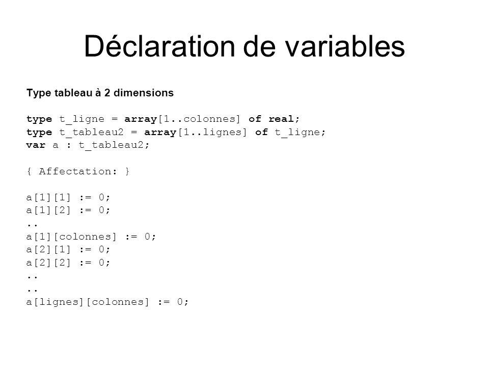 Type tableau à 2 dimensions type t_ligne = array[1..colonnes] of real; type t_tableau2 = array[1..lignes] of t_ligne; var a : t_tableau2; { Affectatio