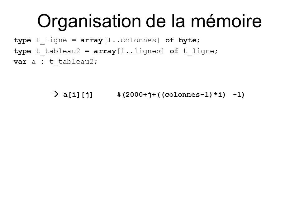 Organisation de la mémoire type t_ligne = array[1..colonnes] of byte; type t_tableau2 = array[1..lignes] of t_ligne; var a : t_tableau2; a[i][j] #(200