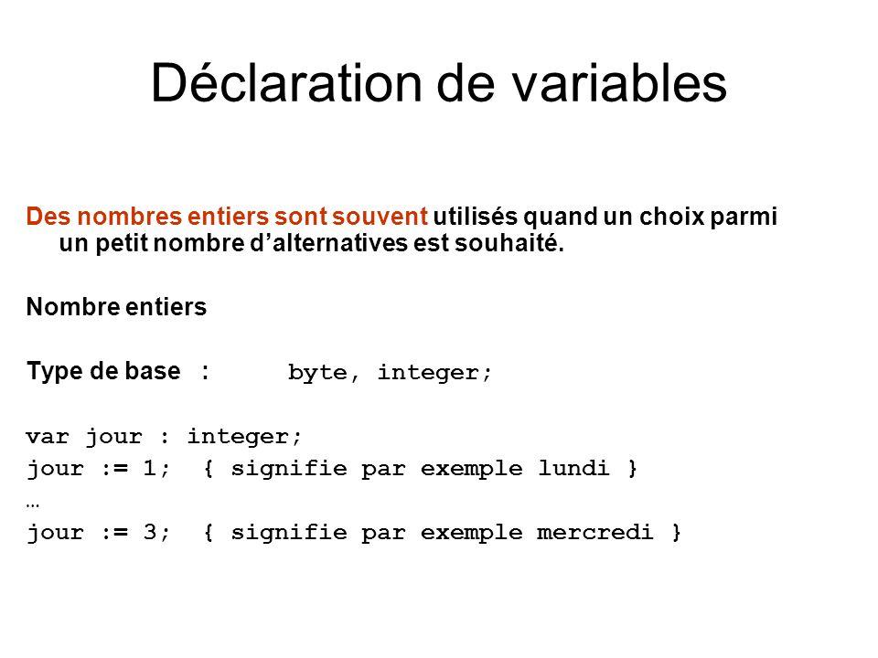 Déclaration de variables Des nombres entiers sont souvent utilisés quand un choix parmi un petit nombre dalternatives est souhaité. Nombre entiers Typ