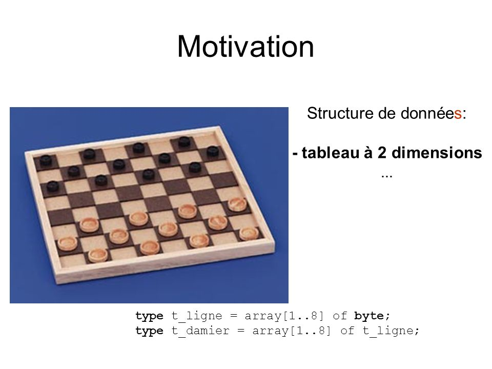 Motivation Structure de données: - tableau à 2 dimensions … type t_ligne = array[1..8] of byte; type t_damier = array[1..8] of t_ligne;