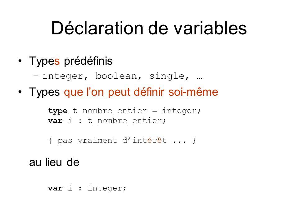 Déclaration de variables Types prédéfinis –integer, boolean, single, … Types que lon peut définir soi-même type t_nombre_entier = integer; var i : t_n