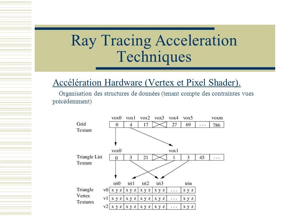 Ray Tracing Acceleration Techniques Accélération Hardware (Vertex et Pixel Shader). Organisation des structures de données (tenant compte des contrain