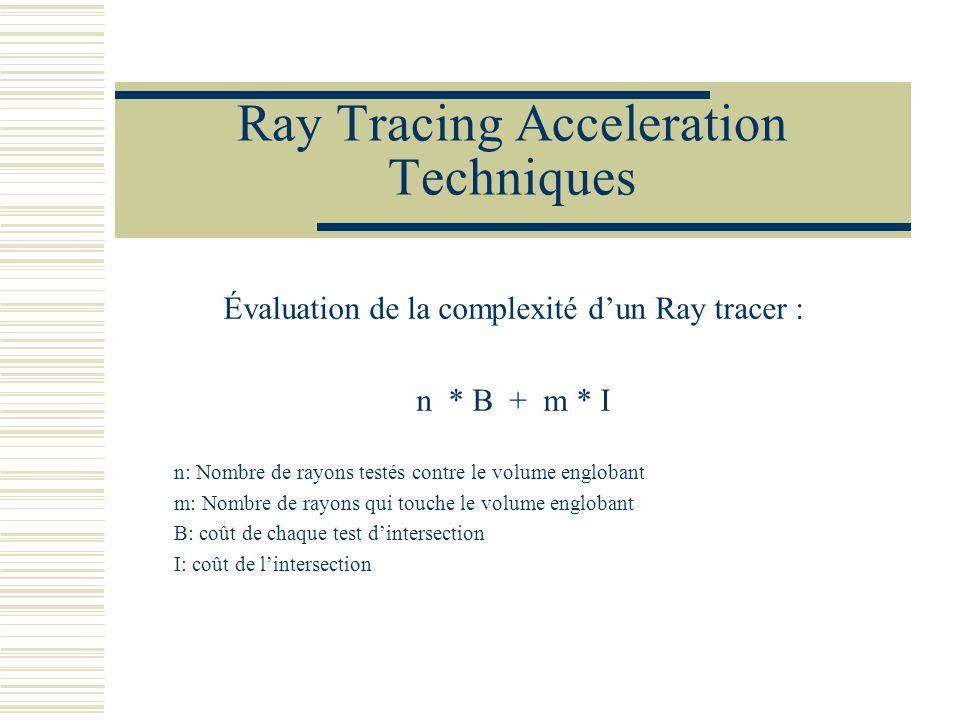 Ray Tracing Acceleration Techniques Évaluation de la complexité dun Ray tracer : n * B + m * I n: Nombre de rayons testés contre le volume englobant m