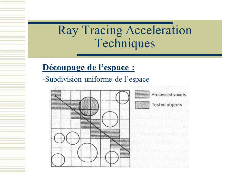 Ray Tracing Acceleration Techniques Découpage de lespace : -Subdivision uniforme de lespace