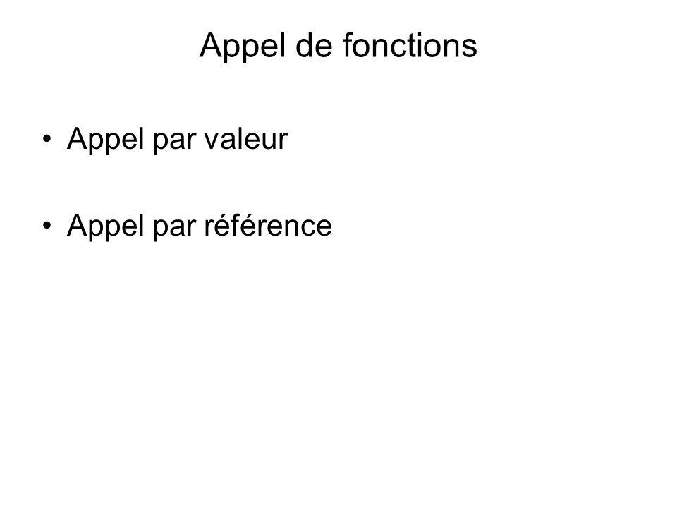 Appel de fonctions Appel par valeur Appel par référence