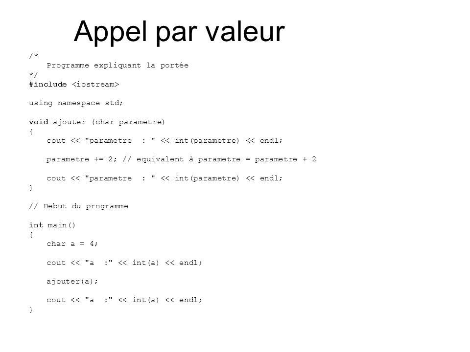 /* Programme expliquant la portée */ #include using namespace std; void ajouter (char parametre) { cout << parametre : << int(parametre) << endl; parametre += 2; // equivalent à parametre = parametre + 2 cout << parametre : << int(parametre) << endl; } // Debut du programme int main() { char a = 4; cout << a : << int(a) << endl; ajouter(a); cout << a : << int(a) << endl; } Appel par valeur