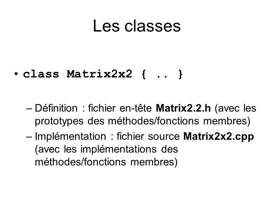 #ifndef MATRIX2x2_H #define MATRIX2x2_H class Matrix2x2 { private: float _matrix[2][2]; public: // constructeur par defaut Matrix2x2(); // constructeur Matrix2x2(const float e00, const float e01, const float e10, const float e11); // destructeur par defaut ~Matrix2x2(); // Accès aux éléments float getElement(const unsigned int line, const unsigned int column) const; // Affecter les éléments void makeZero(); // Affecter les éléments void makeIdentity(); // Affecter les éléments void setElement( const unsigned int line, const unsigned int column, const float value); // Affecter les éléments void setElements( const float e00, const float e01, const float e10, const float e11); // Calculer le determinant float determinant() const; void afficher() const; Matrix2x2 addition (const Matrix2x2 matrix) const; Matrix2x2 operator+(const Matrix2x2 matrix) const; Matrix2x2 multiplication(const float k) const; Matrix2x2 operator*(const float k) const; }; #endif // define MATRIX_H Attributs ou propriétés Méthodes ou fonctions membres