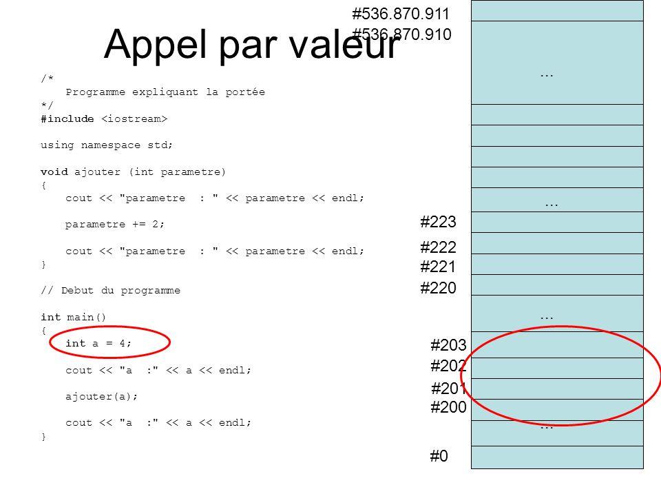 /* Programme expliquant la portée */ #include using namespace std; void ajouter (int parametre) { cout << parametre : << parametre << endl; parametre += 2; cout << parametre : << parametre << endl; } // Debut du programme int main() { int a = 4; cout << a : << a << endl; ajouter(a); cout << a : << a << endl; } #0 #200 #201 #202 #536.870.910 #536.870.911 #203 #220 #221...