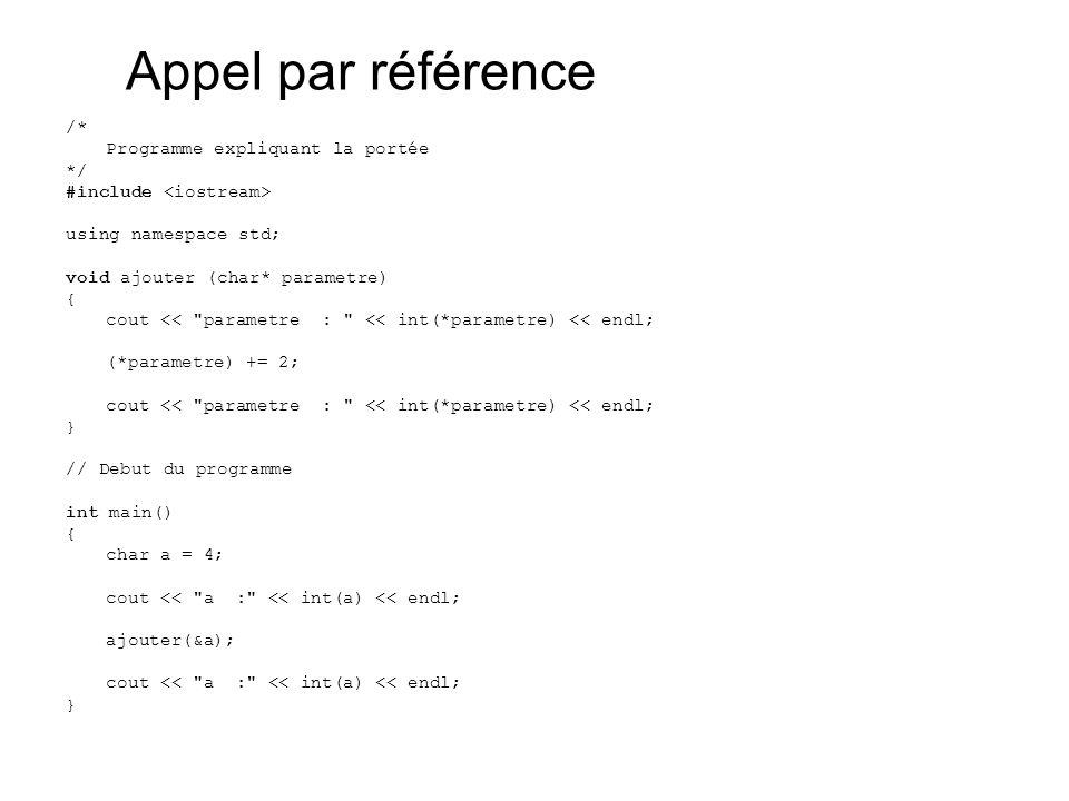 Appel par référence /* Programme expliquant la portée */ #include using namespace std; void ajouter (char* parametre) { cout << parametre : << int(*parametre) << endl; (*parametre) += 2; cout << parametre : << int(*parametre) << endl; } // Debut du programme int main() { char a = 4; cout << a : << int(a) << endl; ajouter(&a); cout << a : << int(a) << endl; }