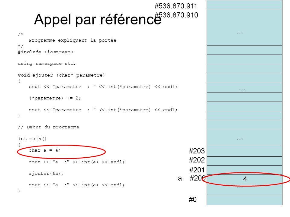/* Programme expliquant la portée */ #include using namespace std; void ajouter (char* parametre) { cout << parametre : << int(*parametre) << endl; (*parametre) += 2; cout << parametre : << int(*parametre) << endl; } // Debut du programme int main() { char a = 4; cout << a : << int(a) << endl; ajouter(&a); cout << a : << int(a) << endl; } #0 a #200 #201 #202 #536.870.910 #536.870.911 #203...