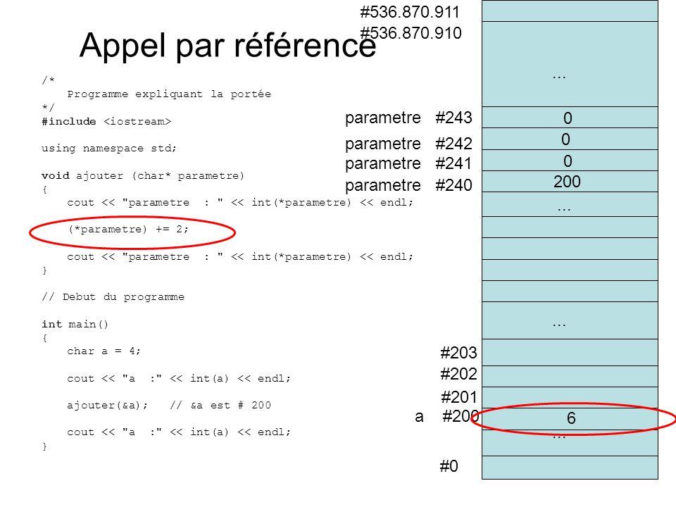 /* Programme expliquant la portée */ #include using namespace std; void ajouter (char* parametre) { cout << parametre : << int(*parametre) << endl; (*parametre) += 2; cout << parametre : << int(*parametre) << endl; } // Debut du programme int main() { char a = 4; cout << a : << int(a) << endl; ajouter(&a); // &a est # 200 cout << a : << int(a) << endl; } #0 a #200 #201 #202 #536.870.910 #536.870.911 #203 parametre #240 parametre #241...